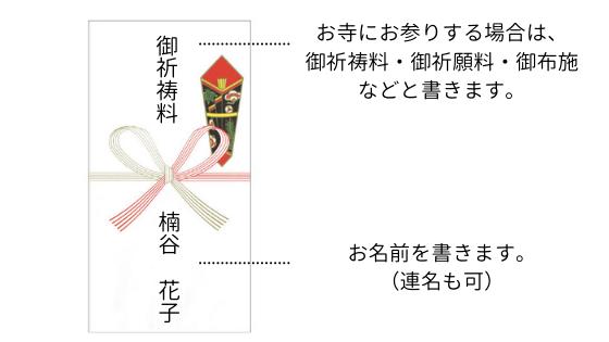 熨斗袋の記入例