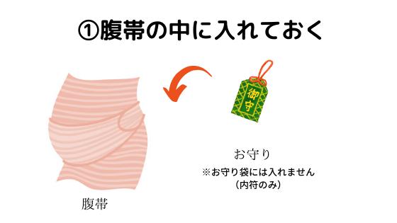 腹帯の中に入れておく方法